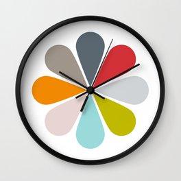 Leaves in Multi Wall Clock