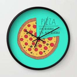 Pizza Pie Chart Wall Clock