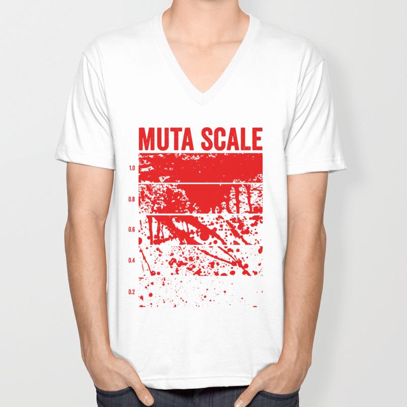 Muta Scale