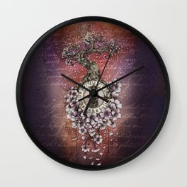 Time Perfusion Wall Clock