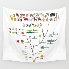 Evolution scale from unicellular organism to mammals. Evolution in biology, scheme evolution Wall Tapestry