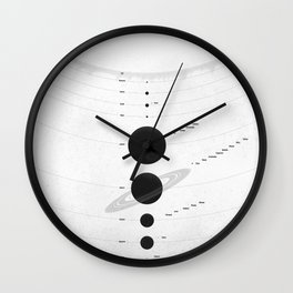 The Worlds (White) Wall Clock