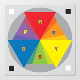 Color wheel by Dennis Weber / Shreddy Studio with special clock version Canvas Print