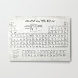 Table of Elements Metal Print