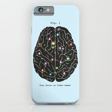 Your Brain On Video Games Slim Case iPhone 6s