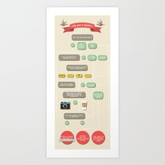 Are you a hipster? Art Print