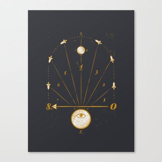 Time Travel Canvas Print