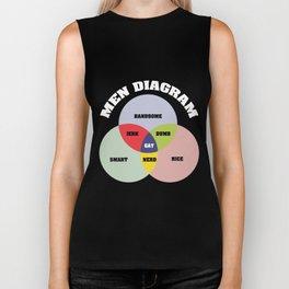 men diagram - Gay Pride T-Shirt Biker Tank