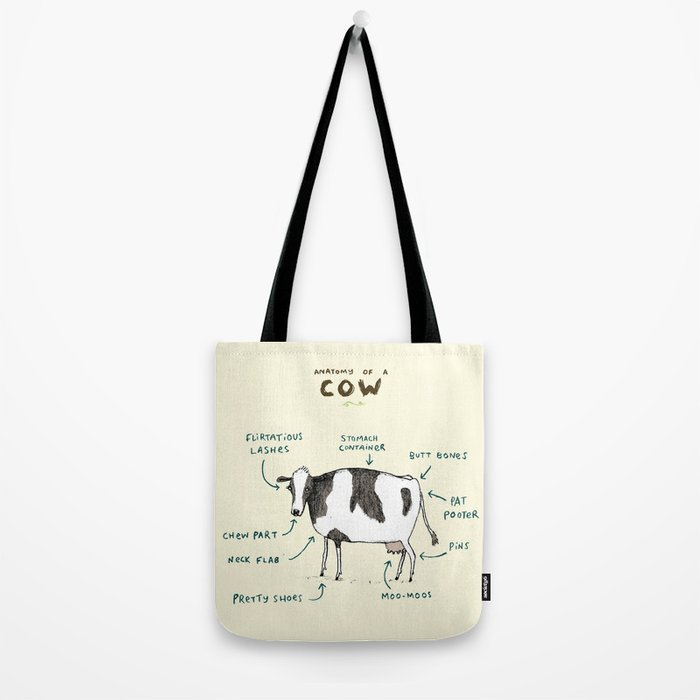 Anatomy of a Cow Tote Bag