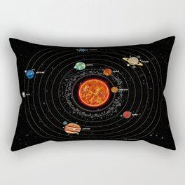 Solar System, Galaxy, Universe, Cosmos Astronomy Chart, Educational Rectangular Pillow