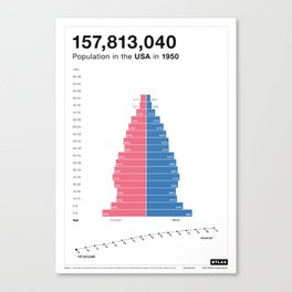 USA Population 1950 Canvas Print