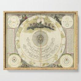 Constellations Diagram (1716) [Systema mundi Tychonicum] Serving Tray