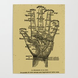 French Palmistry Poster