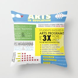 Arts in Education Infographic Throw Pillow