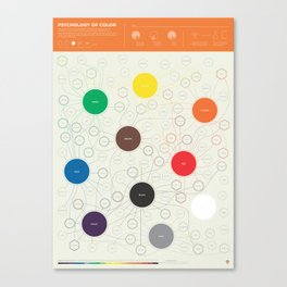 A visual guide to color Canvas Print