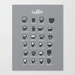 Coffee Typology Canvas Print