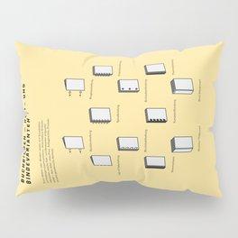 Buchbinden – Heft- und Bindevarianten Pillow Sham