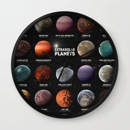 Exoplanets Wall Clock