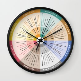 Scotch Flavour Wheel Wall Clock
