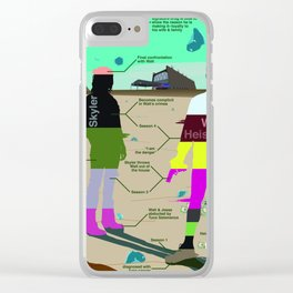 Breaking Bad Infographic Clear iPhone Case