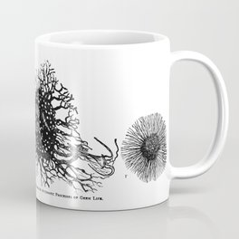 Orange-Colored Moneron Coffee Mug