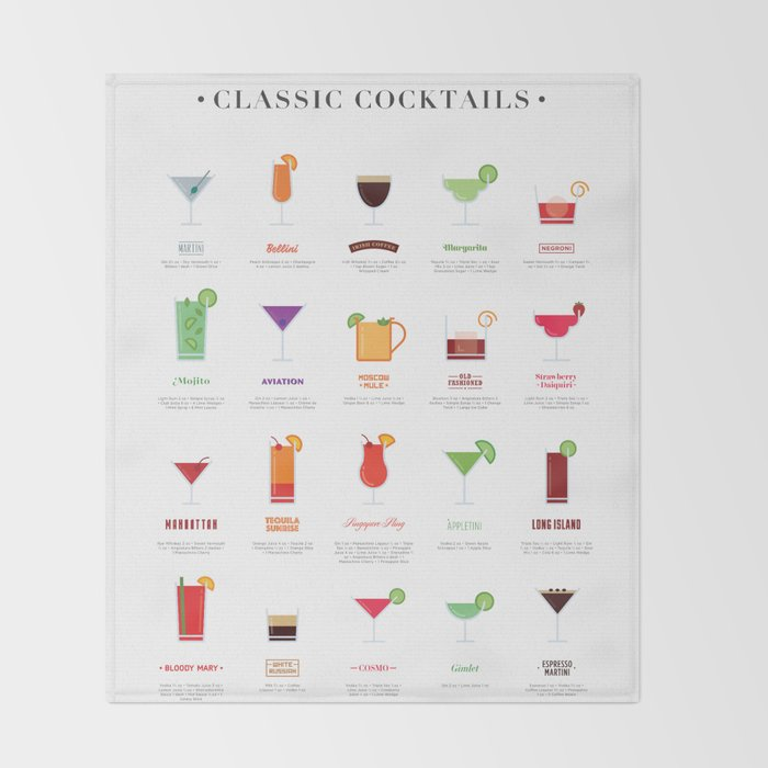 Classic Cocktails Print Art Poster   Drink Recipes   Bar Poster   Bar Art   Kitchen Art   Alcohol Throw Blanket