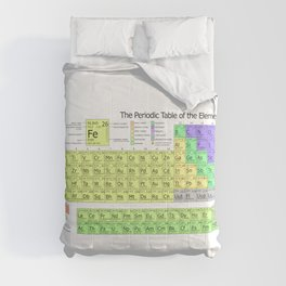 Periodic Table of Elements Chart Comforters