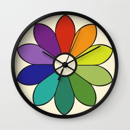 James Ward's Chromatic Circle 1903 (no background; interpretation) Wall Clock