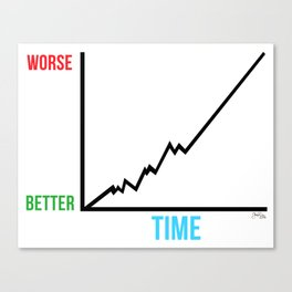 It Could Get Worse With Time Chart Canvas Print