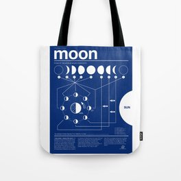 Phases of the Moon Infographic - Blue Tote Bag