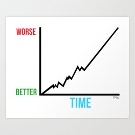 It Could Get Worse With Time Chart Art Print