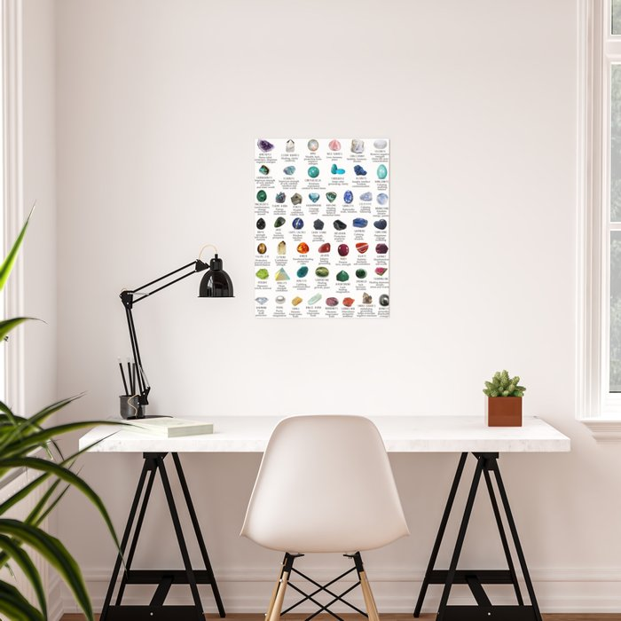 Crystal meanings and stone colours Poster