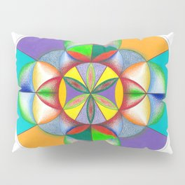 Wheel - The Sacred Geometry Collection Pillow Sham