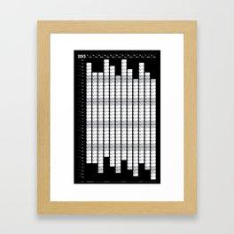 2013 Calendar Poster Print - Black Framed Art Print