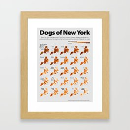 Dogs of New York Framed Art Print