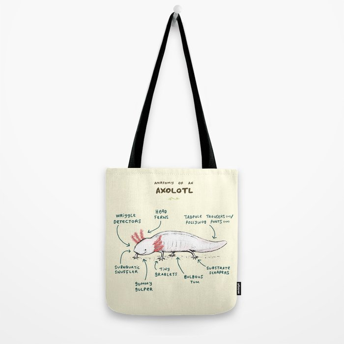 Anatomy of an Axolotl Tote Bag
