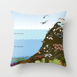 Southern California Tide Pool Explorer's Guide Throw Pillow