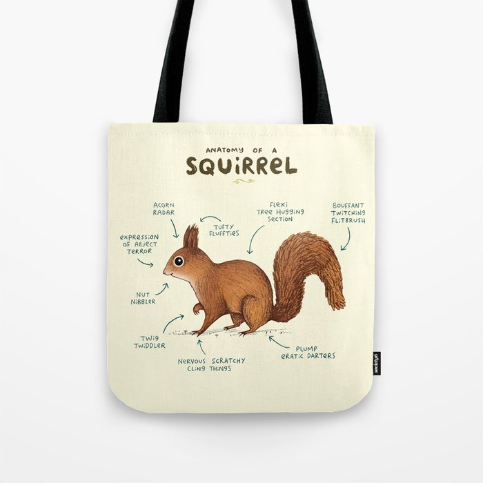 Anatomy of a Squirrel Tote Bag