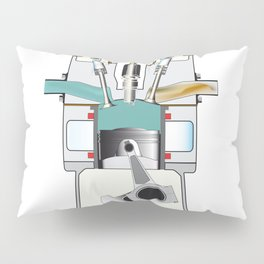 Induction Stroke Pillow Sham