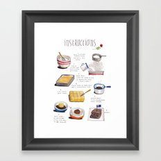 lamington instructions Framed Art Print