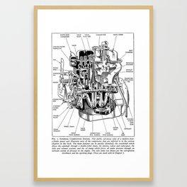 Internal Combustion Engine Framed Art Print