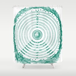The Crystalline Spheres of Ptolemy Shower Curtain
