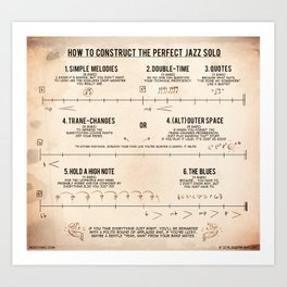 How to construct the perfect jazz solo Art Print