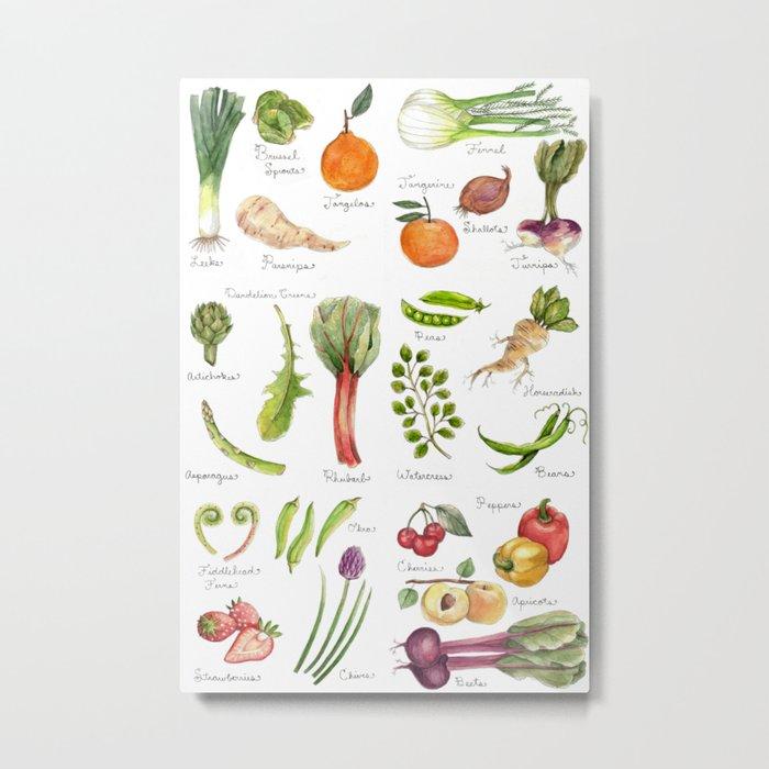 Calendar-January thru June Metal Print
