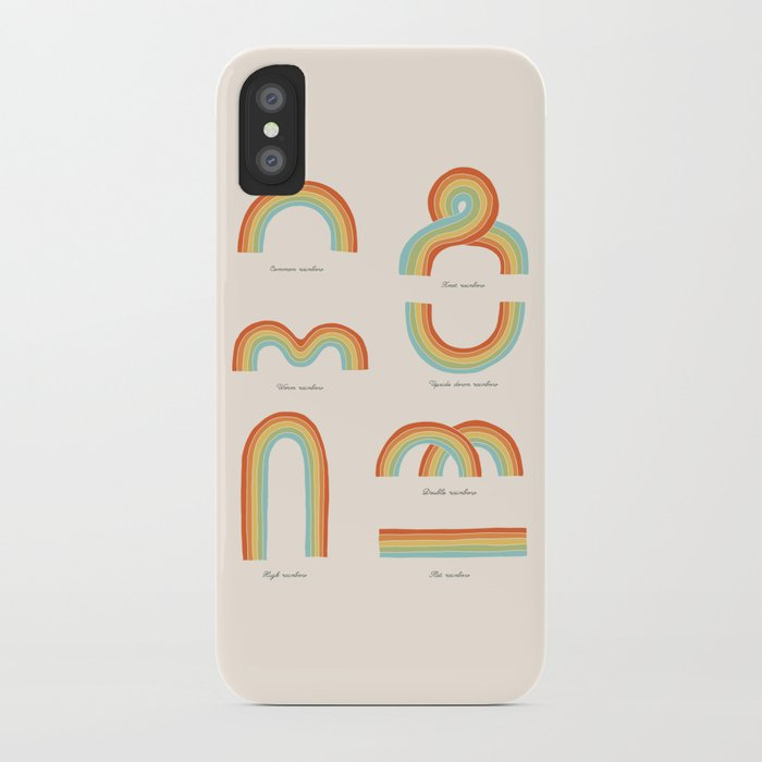 Know your Rainbows iPhone Case