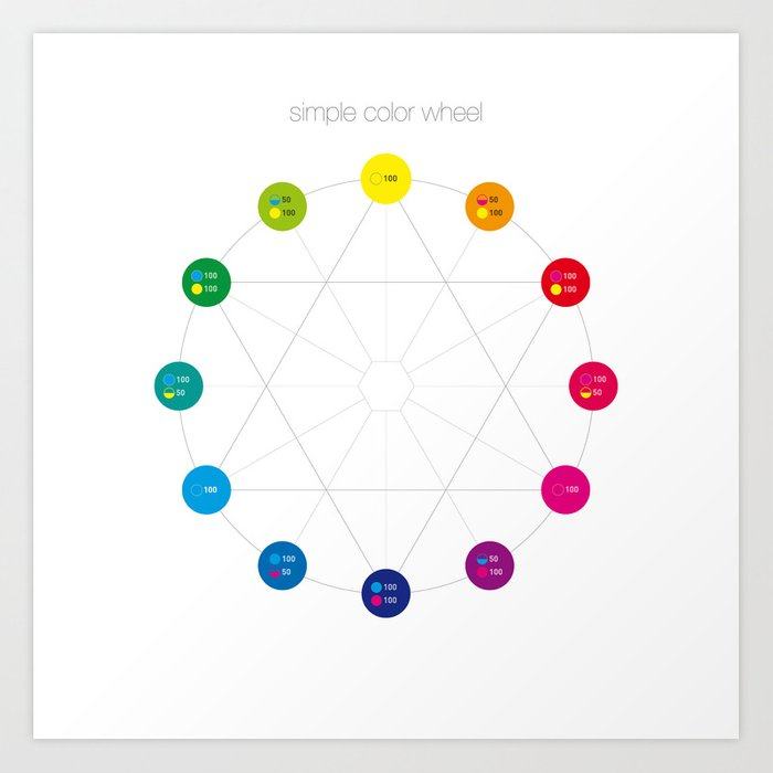 Simple Color Wheel Art Print By Ernestolago Society6