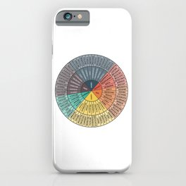 Wheel Of Emotions iPhone Case
