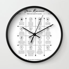 Laundry Symbols Guide Stain Removal for Laundry Room Decor Wall Clock