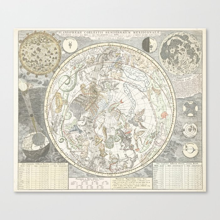Star map of the Southern Starry Sky Leinwanddruck