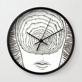 Inward Spiral Wall Clock